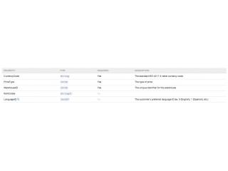 Mobile-Friendly API Documentation